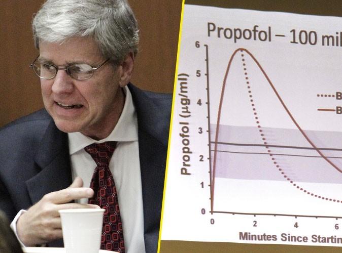 Procès du Dr. Conrad Murray : il aurait menti sur les doses de propofol injectées au chanteur !