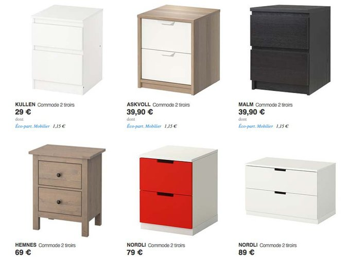 public buzz ikea remplace les noms impronon ables de ses meubles et c 39 est hilarant. Black Bedroom Furniture Sets. Home Design Ideas