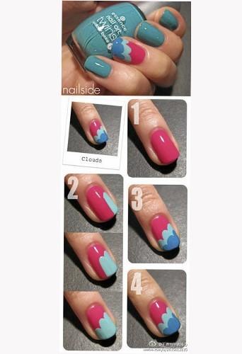 nailside.blogspot.fr
