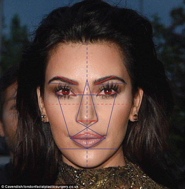 Femme les plus belles du monde :  N°2 : Kim Kardashian