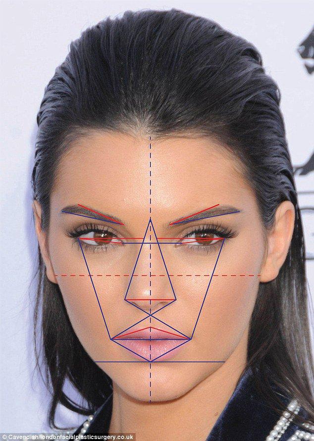 Femme les plus belles du monde :  N° 5 : Kendall Jenner